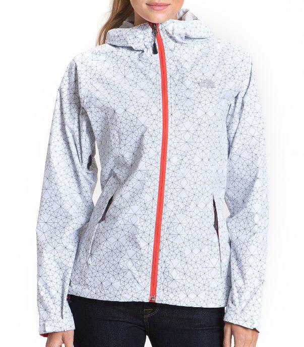 Женские Хорошие Куртки Купить