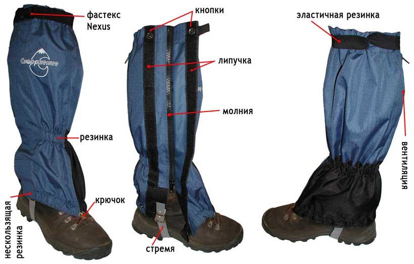 купить снаряжение для высотных работ в москве